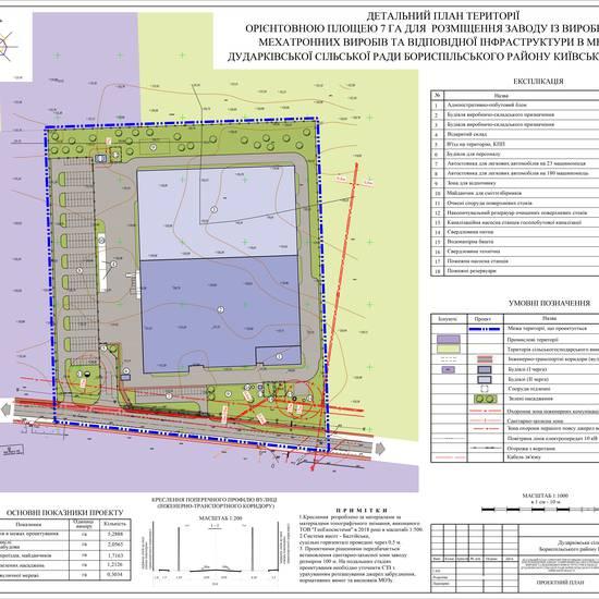 Детальний план території виробничого комлексу